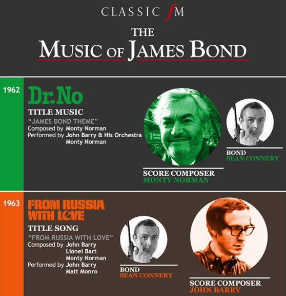 the-music-of-james-bond-1